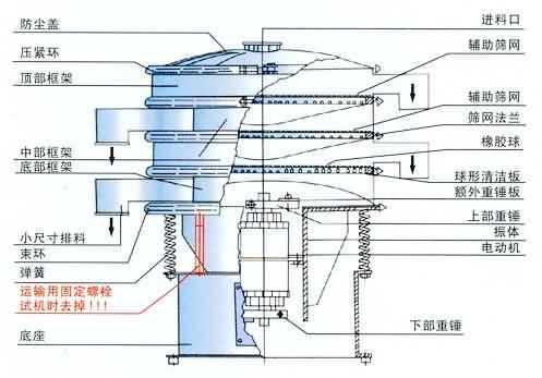 XZS系列旋振筛一般结构图